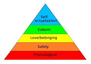 FireflySixtySeven's Maslow's Hierarchy of Needs